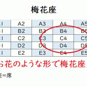 台湾のレベル3制限緩和ガイド⑤映画館&梅花座についての説明