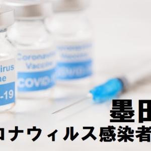 (最新)【緊急事態宣言 発令中】墨田区のコロナウィルス感染者情報