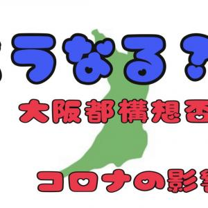 大阪都構想否決やコロナの影響を考えての運用