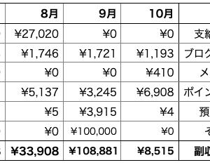 副収入公開(2020年10月)