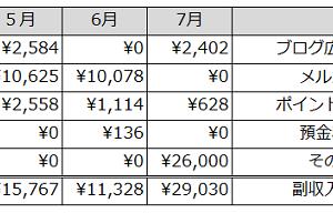 副収入公開(2021年7月)~iPad mini下取りでホクホク