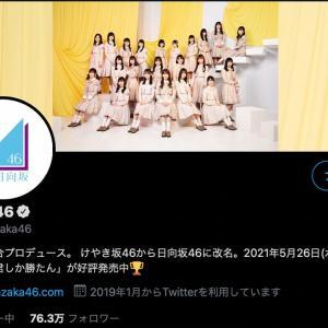 日向坂公式Twitter,ブログ更新botを使い始める?