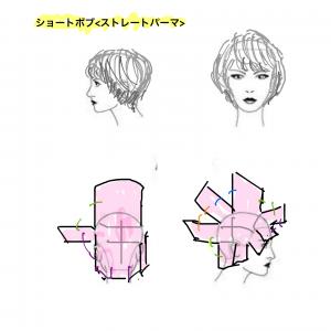 縮毛矯正のショートボブ