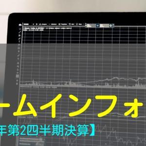 ZoomInfo Technologies Inc.(ズームインフォ)2021年第二四半期決算【ZI】