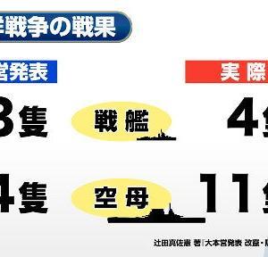 【東京五輪】ビートたけしが東京五輪の開催へ突き進む政府に苦言「まるで晩年の日本兵…まだ勝つって言っている」