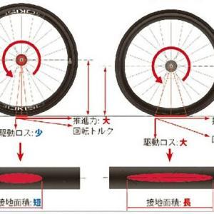【トリビア】自転車のタイヤは幅が狭くても広くてもスピードは変わらない