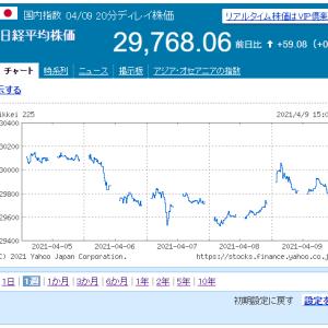 【株主投資】今週の値動き(04月第三週)