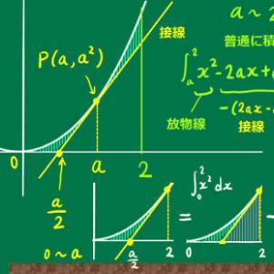 微積分の問題【センター試験対策】