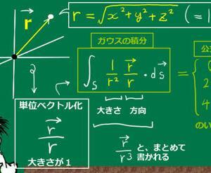ガウスの積分【距離の逆2乗に大きさが反比例するベクトル場】
