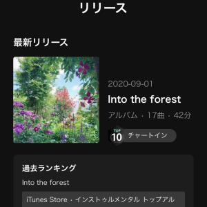 アルバム購入サイト