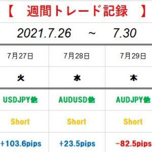 【週間トレード記録】2021.7.26~2021.7.30(-192.1pips※これでもプラス収支です)