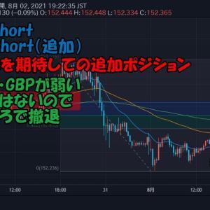 【トレード記録】2021.8.2 USDJPY:Short(+7.5pips)GBPJPY:Short(+28.5pips)