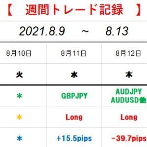 【週間トレード記録】2021.8.9~2021.8.13(pips)