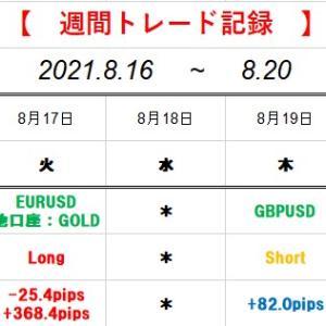 【週間トレード記録】2021.8.16~2021.8.20(+68.7pips)