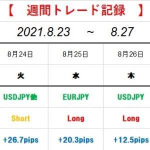 【週間トレード記録】2021.8.23~2021.8.27(+94.6pips)