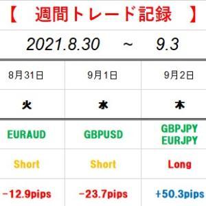 【週間トレード記録】2021.8.30~2021.9.3(+13.7pips)