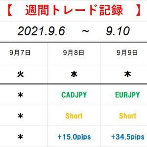 【週間トレード記録】2021.9.6~2021.9.10(+1.2pips)