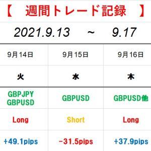 【週間トレード記録】2021.9.13~2021.9.17(pips)