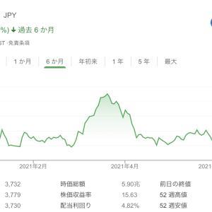 武田薬品工業の株価を分析してみる。モデルナワクチンの5000万回供給契約