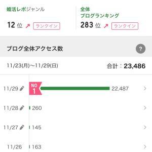 【マッチングアプリ2人目】屈辱の朝