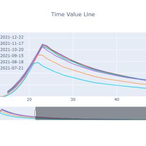 時間価値曲線[2021-06-18]