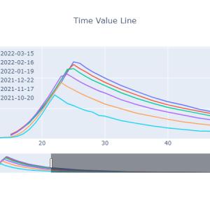 時間価値曲線[2021-09-17]