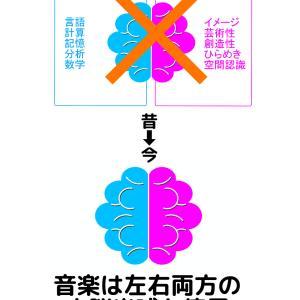 川崎市高津区溝の口のピアノ教室では、もう右脳、左脳とは言いません。