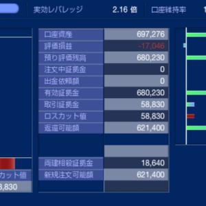 【FX】トラッキングトレード開始2か月半経過で、プラスリターン達成中!