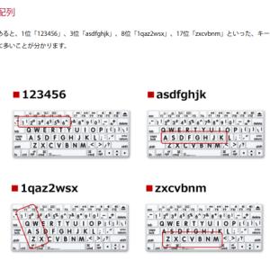 日本人の漏洩パスワードランキング2020が興味深い