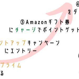 Amazonプライムデーが6月21日、22日に開催とのこと。攻略法をプライム歴6年のわたしがまとめました