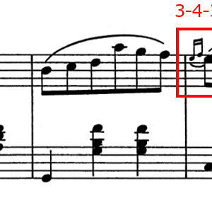 【解説・無料楽譜】ワルツ KK.IVb-11 (Valse, KK.IVb-11) / ショパン (Fryderyk Franciszek Chopin)