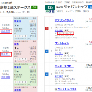 【予想】ラジオNIKKEI杯京都2歳ステークス