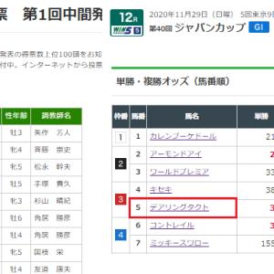 【予想】ジャパンカップ