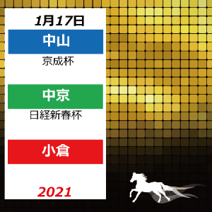 21年1月17日配置表(中山/中京/小倉)