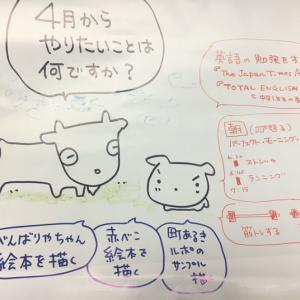 明日からThe Japan Times Alpha で勉強!