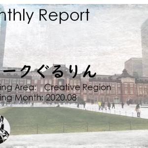 【創作資産棚卸報告】2020年9月時点での創作資産を報告する