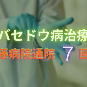 バセドウ病治療(伊藤病院通院7回目)