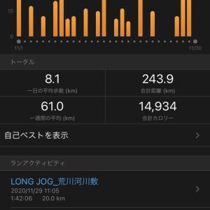 【フルマラソン】ランナーをタイム別で表現してみた/Full Marathon: How to describe a runner by time
