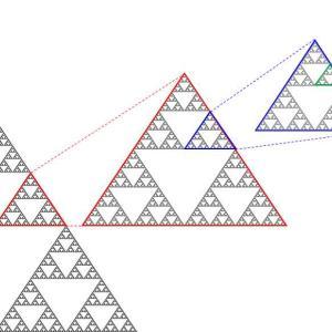 ダウ理論 その3 時間軸とフラクタル構造
