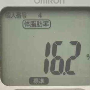 ダイエットな話(10/29朝のコンディション)