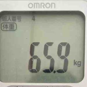 ダイエットな話(10/30朝のコンディション)