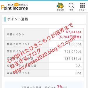 2021年3月の収入報告