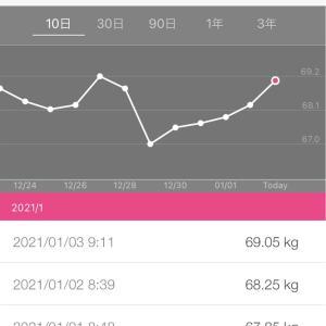 お正月の体重増加について