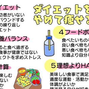 図解19:ダイエットをやめて痩せる