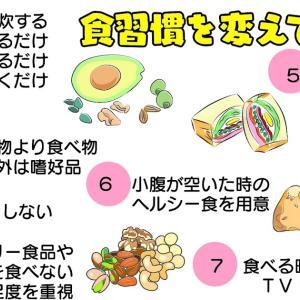 図解22:食習慣を変えて変えて痩せる