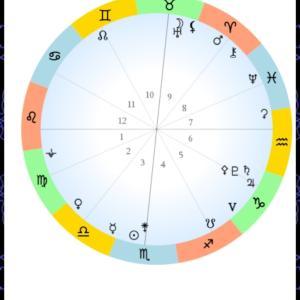 追記あり牡牛座満月開運のカギ♬No.② 個性と満月