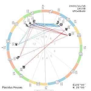 15日は蠍座新月①~強い流れを意図的に生かすポイント~