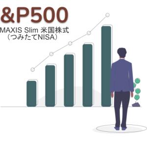 【つみたてNISAで資産形成】Slim S&P500《2年+175日目》(eMAXIS Slim 米国株式)の運用状況