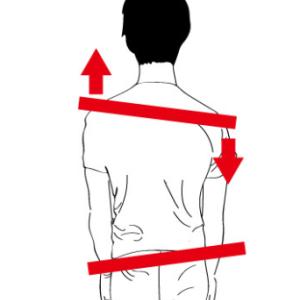 体の左右のバランスの矯正