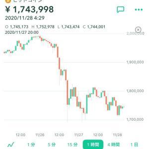 仮想通貨の直近チャートについて